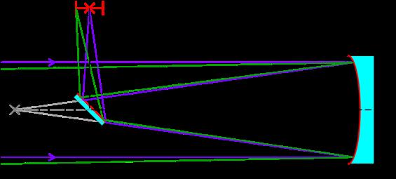 Newtonian_telescope2.svg.png
